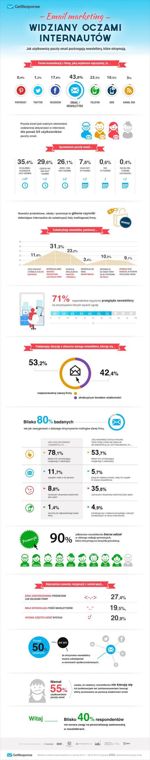 gr_emailmarketing_infografika1